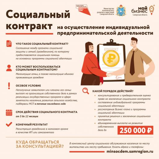 «Информация для предпринимателей»
